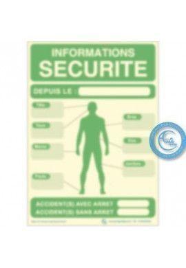 Consignes Informations Sécurité-PH