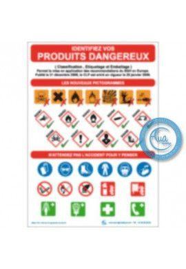 Consignes Générales de Sécurité Produits dangereux - 02