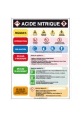 Consignes produit acide nitrique