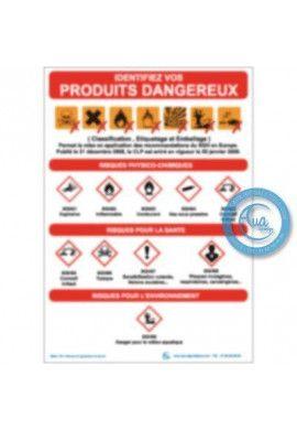 Consignes Générales de Sécurité Produits dangereux