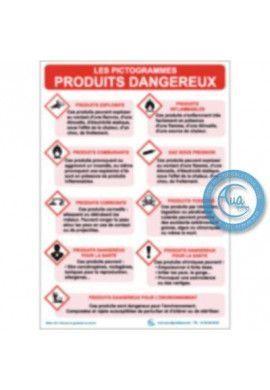 Consignes de Sécurité Produits Chimique