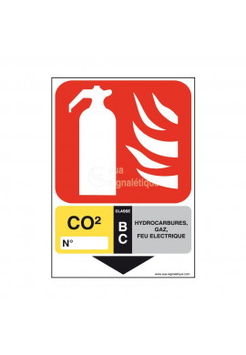 Panneau Extincteur Classe CO2 BC