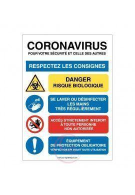 Panneau de signalisation consignes de lutte contre Coronavirus Covid-19 avec 4 pictogrammes