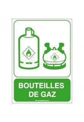 Panneau Bouteilles Gaz
