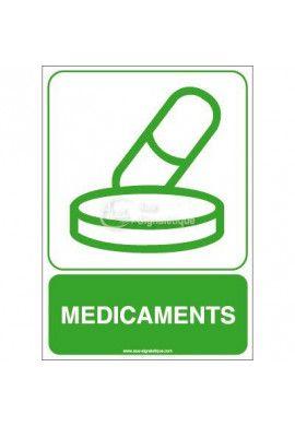 Panneau Médicaments