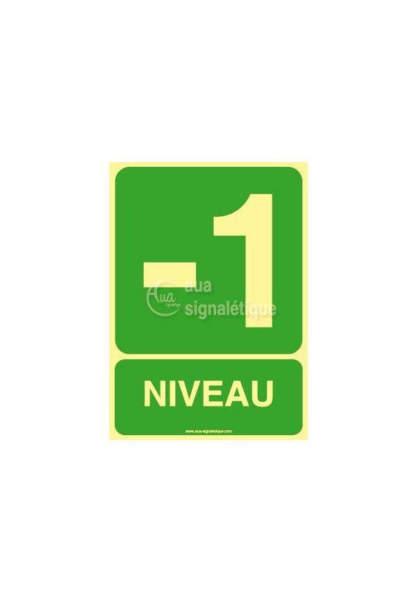 Panneau Niveau -1-PH-AI